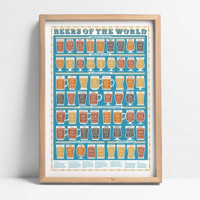 Beers of the World print